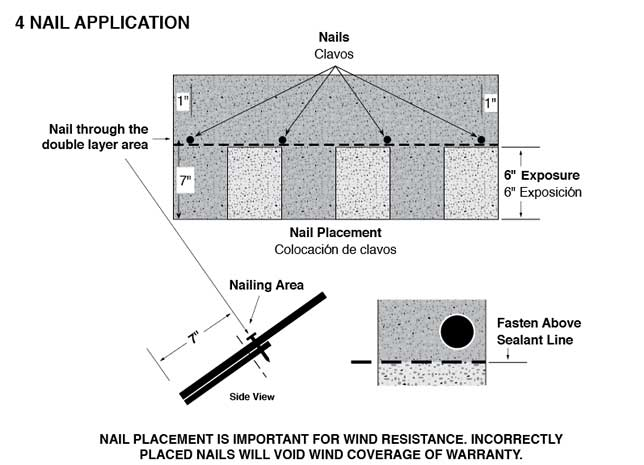 architectural shingles installation. Diagram Showing Proper Nail Application In Shingles Architectural Installation